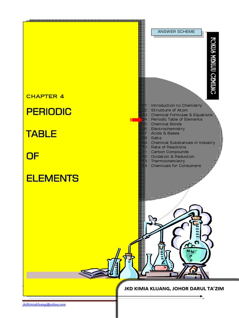 C04as periodic table of elements pdf august 17 2011 5 48 am 687k c04as periodic table of elements pdf august 17 2011 5 48 am 687k ionic bonding ion urtaz Image collections