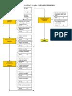 training-pathway-L2.doc