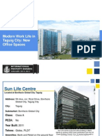 Modern Work Life in Taguig City