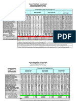 District Financial Benchmark Report