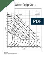 Column Design Chart