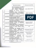 Listă_indicatori.pdf
