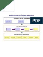 Mapa Proceso Auditorias Seguridad