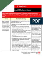 enhanced dodea science indicators 6th grade