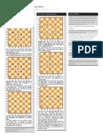 Chess Cheat Sheet