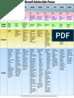 MSSP Foundation.pdf