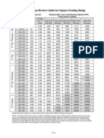 Calculating footing sizes_201206051116532005.pdf