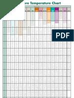 refrigerant Pressure temp chart.pdf