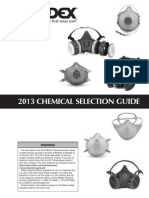 Chemicals Election Guide