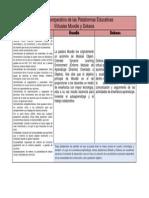 Análisis Comparativo de las Plataformas Educativa1.docx