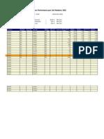 Handover_Performance_BSC3JP01012010.xls