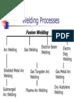 Welding Processes.ppt