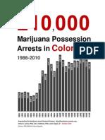 Marijuana Possession Arrests in Colorado 1986-2010.pdf