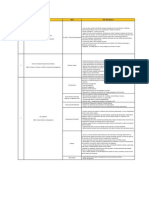 MGT Job Descriptions_Pune.pdf