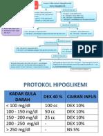 terapi hipoglikemik.docx