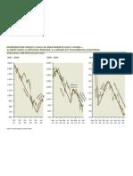 Farrell-b Bear Market Three Stages - LWS