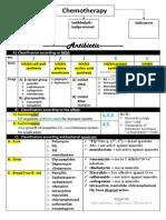 Antibiotic-1.pdf