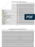 SCHEDULE OF RATES 2012 pdf | Framing (Construction) | Concrete
