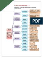 Guía_Resuelta_Instituciones _Financieras