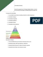 Teoría de la Jerarquía de las Necesidades de Maslow
