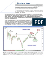 False Auctions Spells Caution for Stock Market After Aug NFP