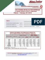 Estadisticas de Produccion Minera Febrero 2011