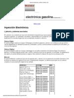Inyeccion Electronica, L-Jetronic, Motronic, Etc