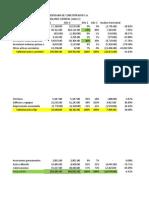 Analisis Horinzontal y Vertical