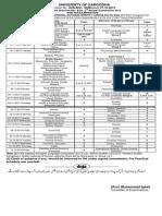 University of Sargodha (UoS) Date Sheets 2013