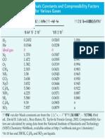 gas constants.pdf