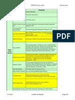 Radio KPIs Clarification_20090709_Tata V2.xls
