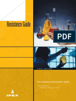 Chemical resistance guide PVC