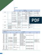 1 JIS to ASTM Conversion.pdf