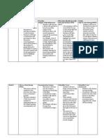educ4729 unit outline