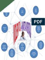 Violenta-Harta mentala.pdf