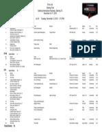 USCC Sebring Test Entry List