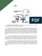 three dimensional printing.docx