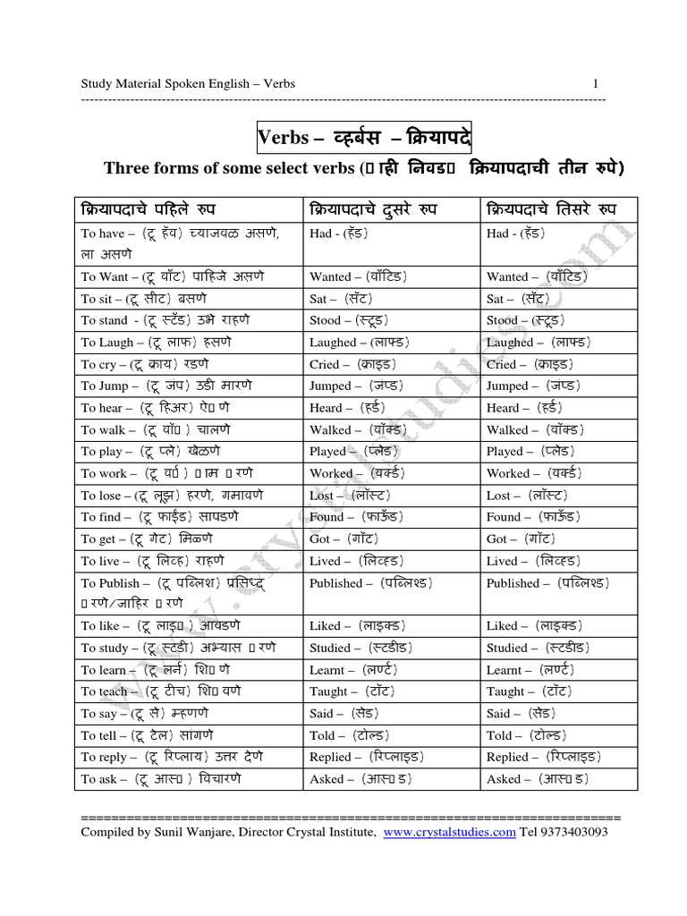 Imágenes De Verb Forms List With Marathi Meaning Free Download Pdf
