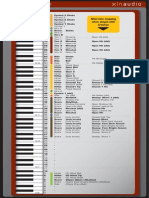 Addictive Drums 2Keymap.pdf