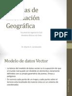 Modelos de Data