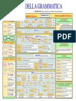 mappa_grammatica_totale.pdf