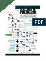 Evolucion Arduino