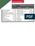 Dental Decks- DentalAnatomy-Occlusion.pdf