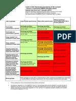 Annex V discharge requirements 01-2013.pdf