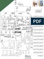 Shajra.pdf