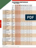 500 mejores empresas del Perú 2009