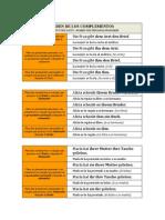 Ejemplos de Tablas Orden Complementos