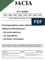 Corespondenta Ingrediente Dacia-renault