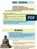 HINDU - BUDHA.ppt