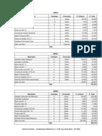 Lista de Estructuras